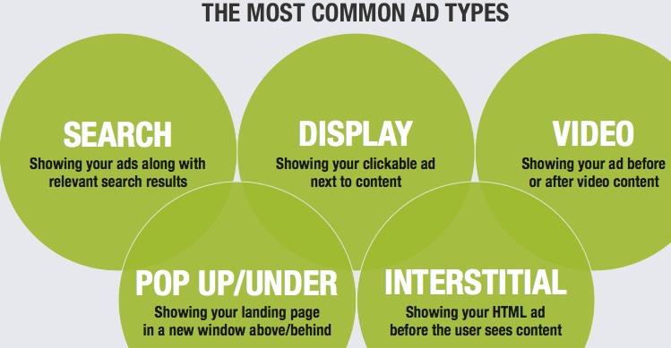 online advertising dubai uae