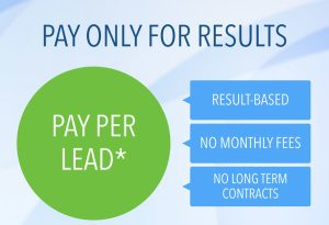 Pay Per Lead Marketing Company